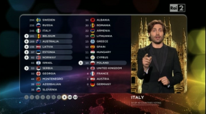 Eurovision-Federico-Russo-voting