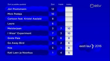 Eestilaul-Results-Jury-Televote-356x200
