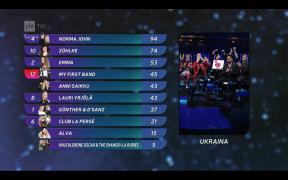 jury_results