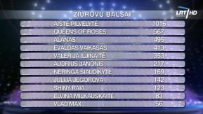 televoto-1