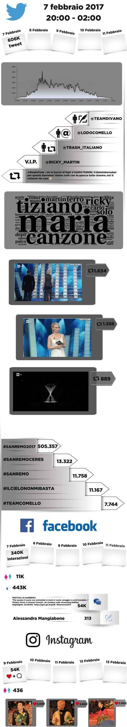 1486552163001_Sanremo2017-1a-SERATA_WEB_50_comp.jpg