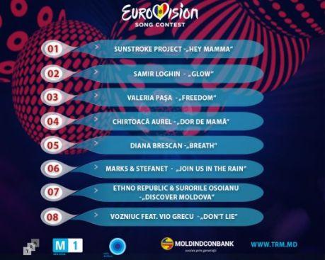 big-afla-cum-poti-vota-favoritii-din-finala-nationala-eurovision-2017.jpg