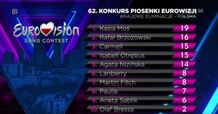 classifica-finale-polonia-2017.jpg