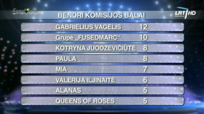 combined-jury-results