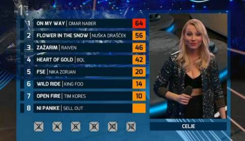 jury-results