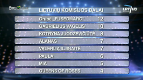 lithuanian-jury-results
