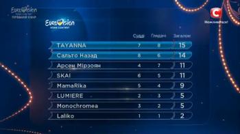 Ukraine-2017-semi-final-1-results.png