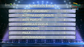 COMBINED JURY RESULTS 1