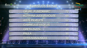 COMBINED JURY RESULTS
