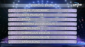 televoting-results1