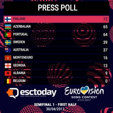 Press Poll 1.jpg