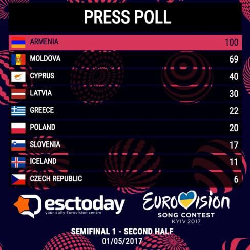 Press Poll 2.jpg