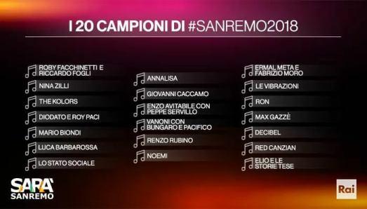 i 20 Big di #Sanremo2018.jpg
