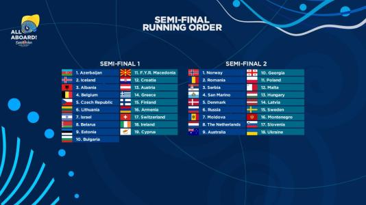 The official running order for the Semi-Finals of the 2018 Eurovision Song Contest