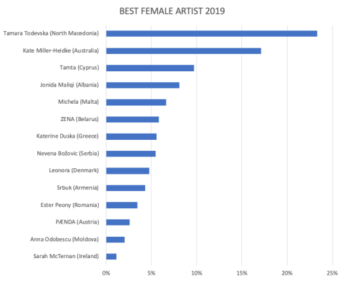 best-female-2019.png
