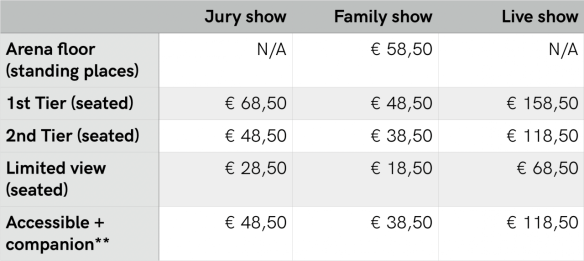 Eurovision 2020 ticket prices: First wave (Semi-Finals)