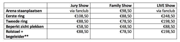 Tabel_2_tickets